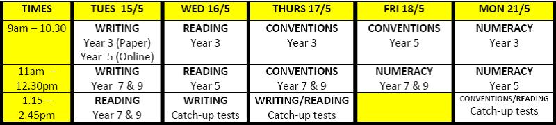 NAPLAN Timetable